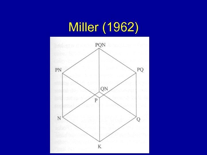 Miller (1962)