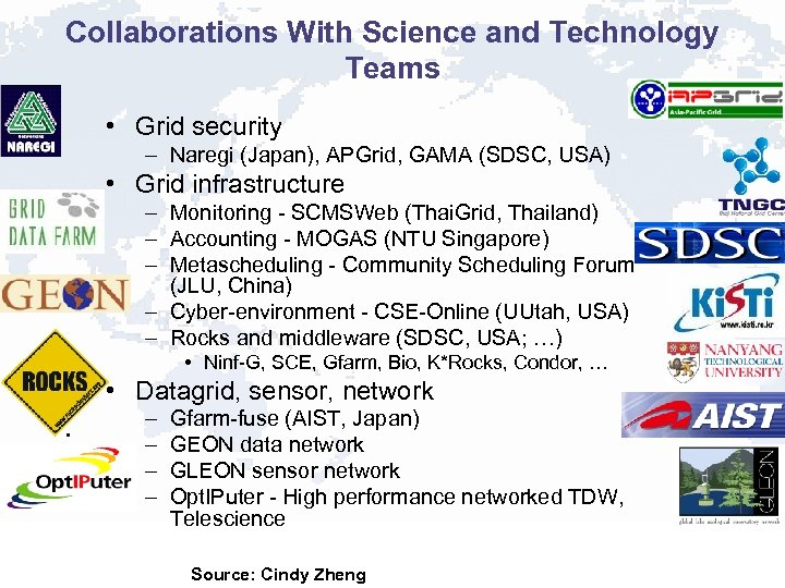 Collaborations With Science and Technology Teams • Grid security – Naregi (Japan), APGrid, GAMA