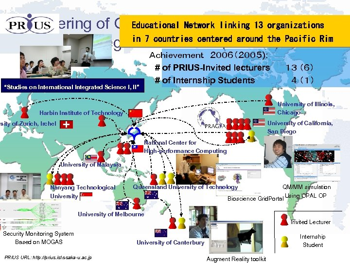 Educational Network linking 13 organizations Fostering of Globally-Leading Researchers in 7 countries centered around