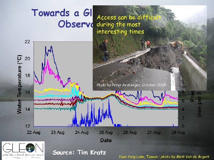 Towards a Global Lake difficult Ecological Access can be during Network Observatory the most