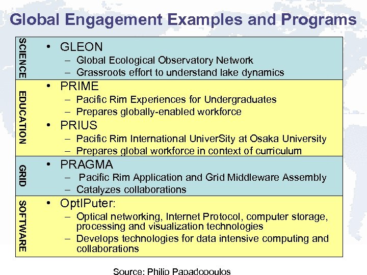 Global Engagement Examples and Programs SCIENCE • GLEON – Global Ecological Observatory Network –