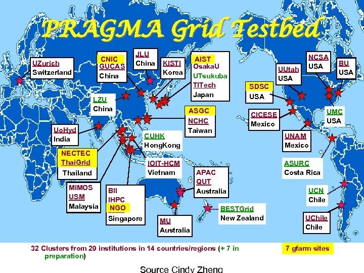 PRAGMA Grid Testbed CNIC GUCAS China UZurich Switzerland JLU China LZU China Uo. Hyd
