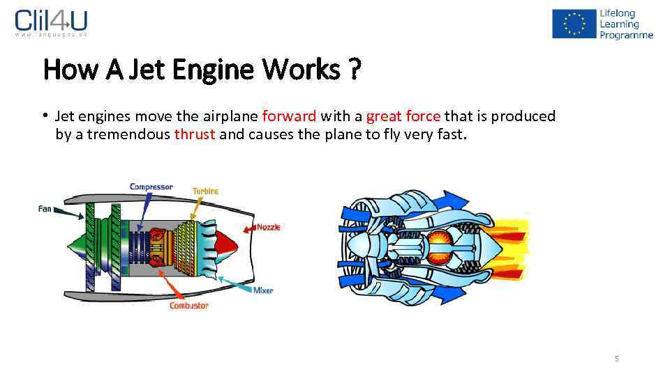 how does a jet airplane work A jet engine is a combustion engine that makes thrust with a four stroke cycle originally developed to overcome the diminishing the jet cycle begins when rapidly moving air is sucked into a chamber at the front of the engine, then compressed by a series of blades that move at progressively higher rpms.