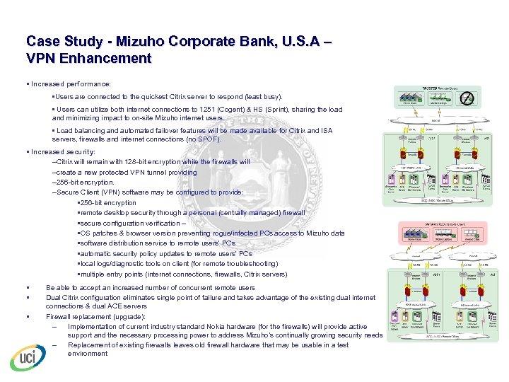 Case Study - Mizuho Corporate Bank, U. S. A – VPN Enhancement • Increased