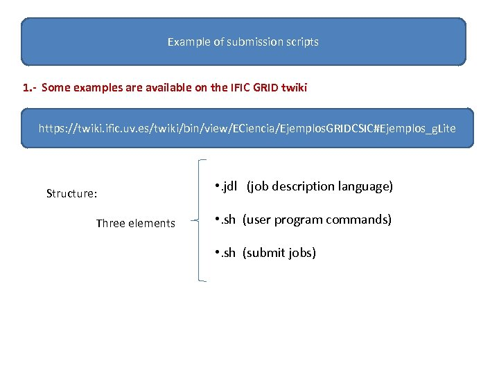 Example of submission scripts 1. - Some examples are available on the IFIC GRID
