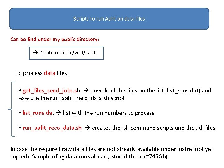 Scripts to run Aafit on data files Can be find under my public directory: