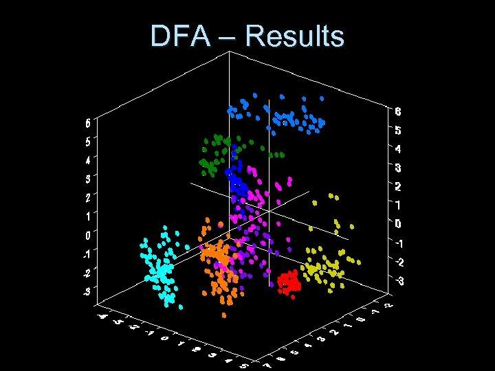 DFA – Results