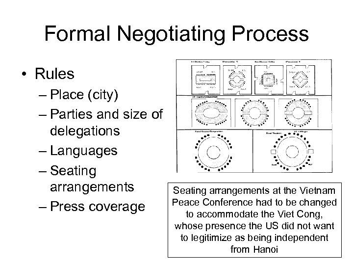 Formal Negotiating Process • Rules – Place (city) – Parties and size of delegations