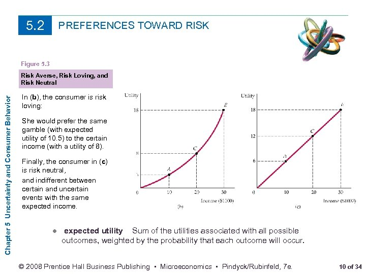 5. 2 PREFERENCES TOWARD RISK Figure 5. 3 Chapter 5 Uncertainty and Consumer Behavior