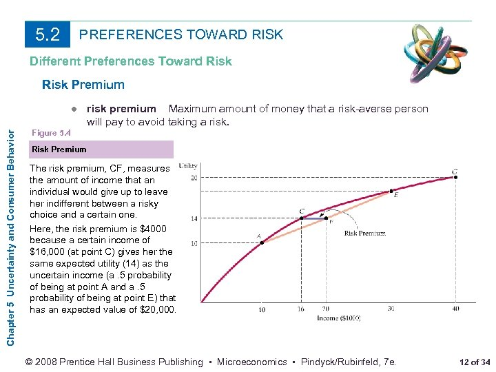5. 2 PREFERENCES TOWARD RISK Different Preferences Toward Risk Premium Chapter 5 Uncertainty and
