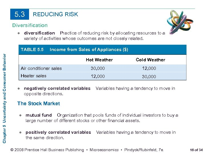 5. 3 REDUCING RISK Diversification ● diversification Practice of reducing risk by allocating resources