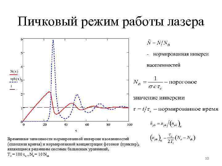 Пичковый режим работы лазера Временные зависимости нормированной инверсии населенностей (сплошная кривая) и нормированной концентрации