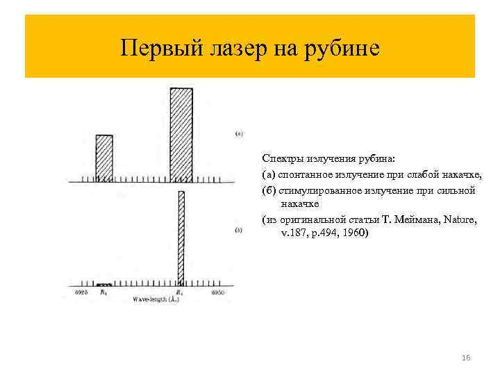Первый лазер на рубине Спектры излучения рубина: (а) спонтанное излучение при слабой накачке, (б)