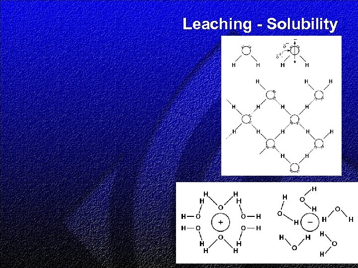 Leaching - Solubility