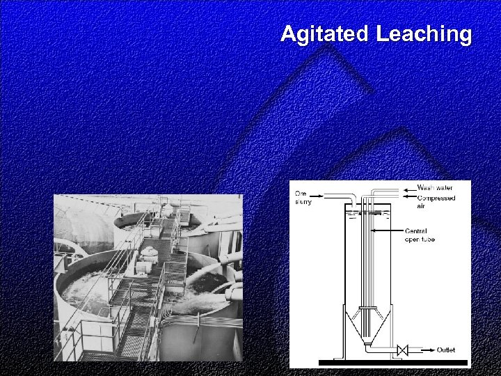 Agitated Leaching