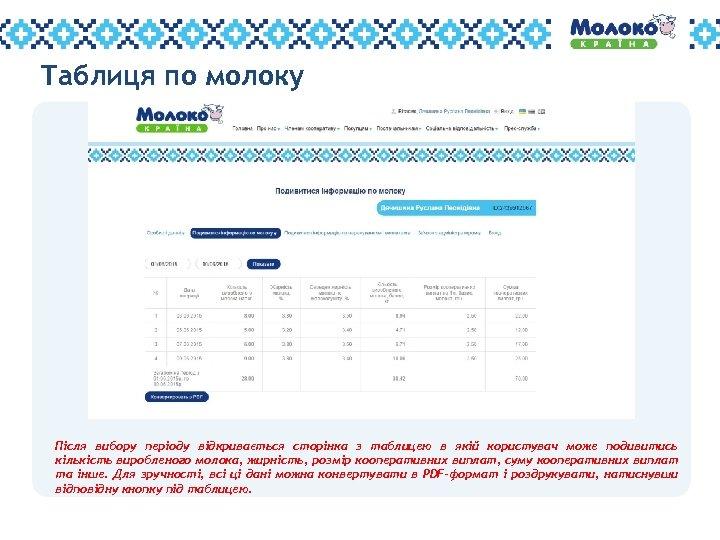 Таблиця по молоку Після вибору періоду відкривається сторінка з таблицею в якій користувач може