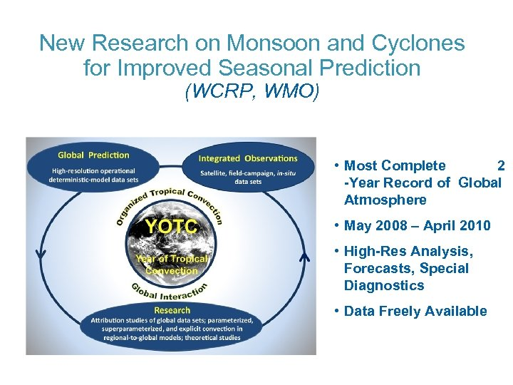 New Research on Monsoon and Cyclones for Improved Seasonal Prediction (WCRP, WMO) • Most