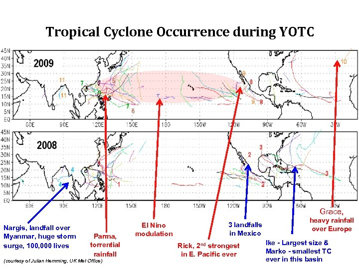 Tropical Cyclone Occurrence during YOTC Grace, Nargis, landfall over Myanmar, huge storm surge, 100,