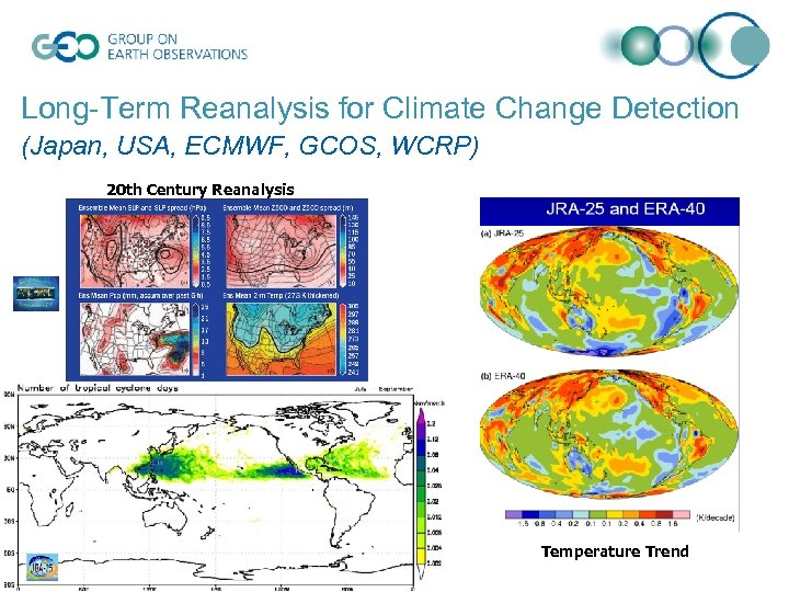 Long-Term Reanalysis for Climate Change Detection (Japan, USA, ECMWF, GCOS, WCRP) 20 th Century
