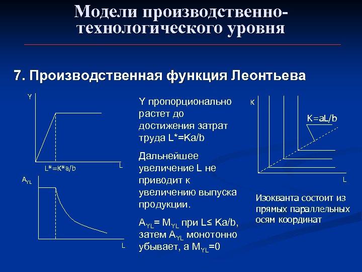 Модели производственнотехнологического уровня 7. Производственная функция Леонтьева Y Y пропорционально растет до достижения затрат