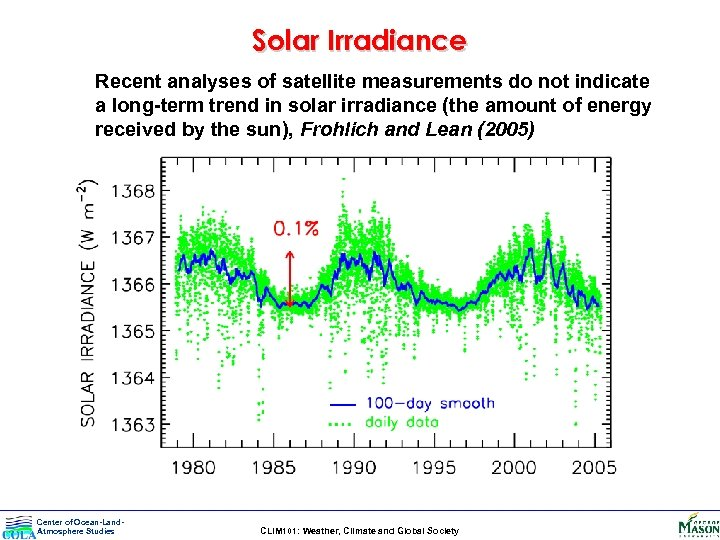 Solar Irradiance Recent analyses of satellite measurements do not indicate a long-term trend in