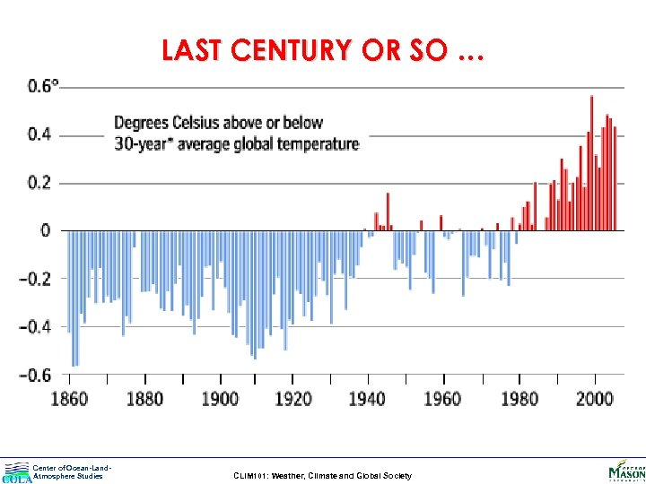 LAST CENTURY OR SO … Center of Ocean-Land. Atmosphere Studies CLIM 101: Weather, Climate