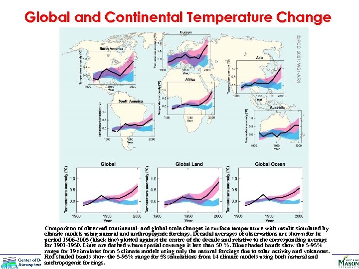 Global and Continental Temperature Change Comparison of observed continental- and global-scale changes in surface