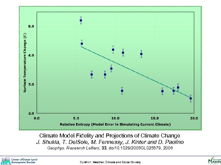 Climate Model Fidelity and Projections of Climate Change J. Shukla, T. Del. Sole, M.
