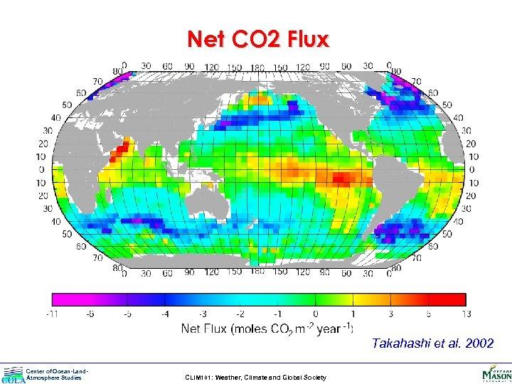 Net CO 2 Flux Takahashi et al. 2002 Center of Ocean-Land. Atmosphere Studies CLIM