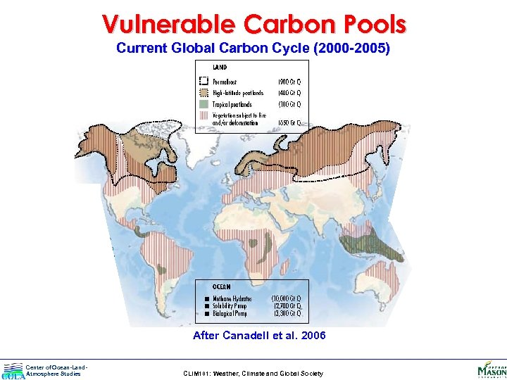 Vulnerable Carbon Pools Current Global Carbon Cycle (2000 -2005) After Canadell et al. 2006