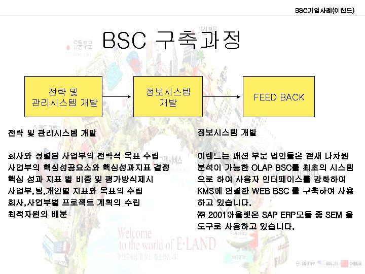 BSC기업사례(이랜드) BSC 구축과정 전략 및 관리시스템 개발 정보시스템 개발 FEED BACK 전략 및 관리시스템