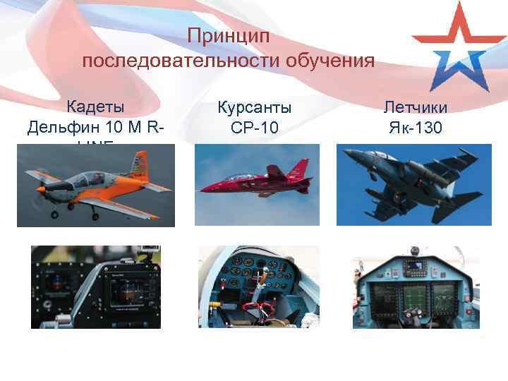 Принцип последовательности обучения Кадеты Дельфин 10 М RLINE Курсанты СР-10 Летчики Як-130