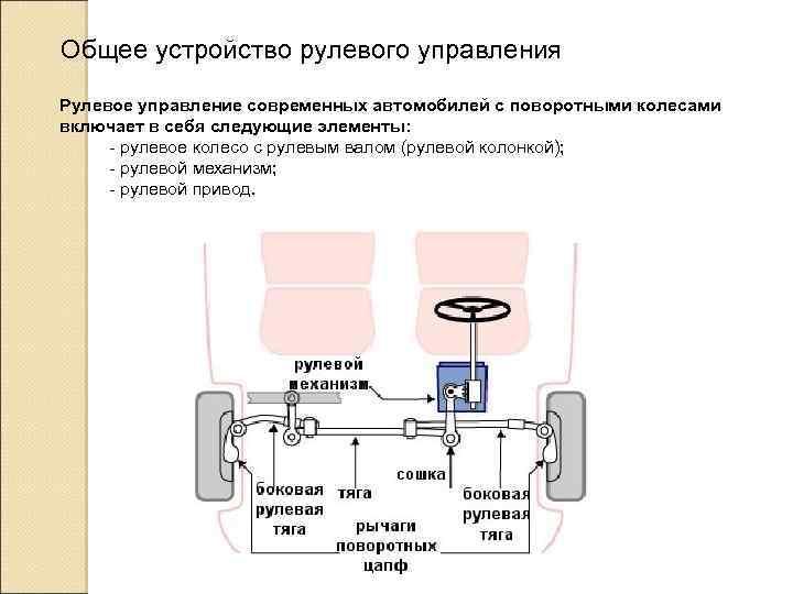 Общее устройство рулевого управления Рулевое управление современных автомобилей с поворотными колесами включает в себя
