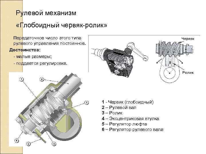 Рулевой механизм «Глобоидный червяк-ролик» Передаточное число этого типа рулевого управления постоянное. Достоинства: - малые
