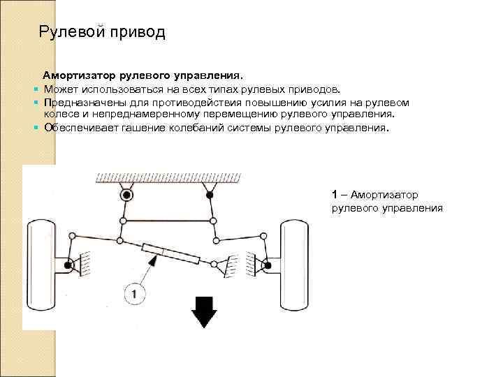 Рулевой привод Амортизатор рулевого управления. § Может использоваться на всех типах рулевых приводов. §