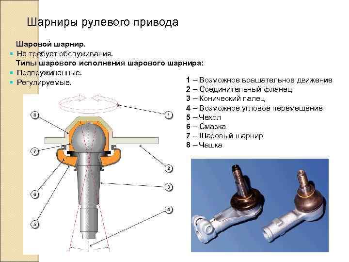 Шарниры рулевого привода Шаровой шарнир. § Не требует обслуживания. Типы шарового исполнения шарового шарнира: