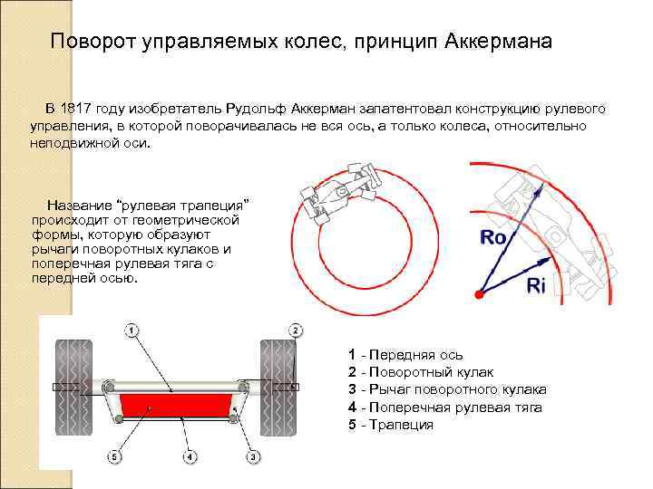 Поворот управляемых колес, принцип Аккермана В 1817 году изобретатель Рудольф Аккерман запатентовал конструкцию рулевого