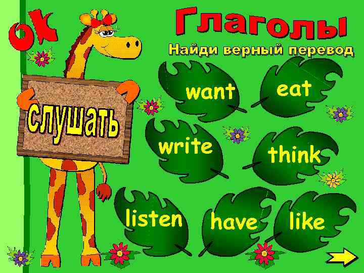 Найди верный перевод want write listen have eat think like