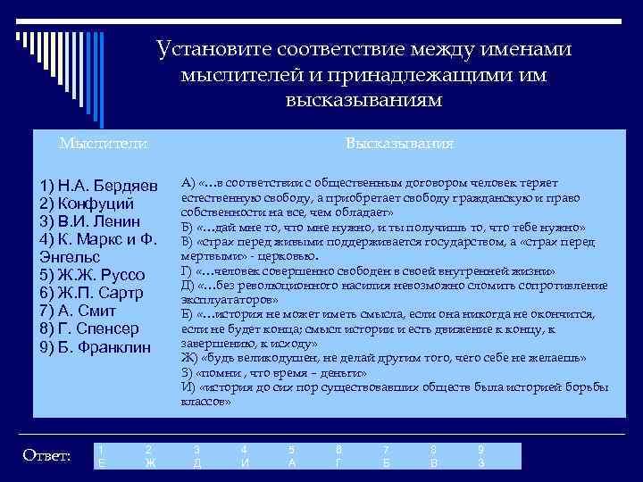 Установите соответствие между именами мыслителей и принадлежащими им высказываниям Мыслители 1) Н. А. Бердяев