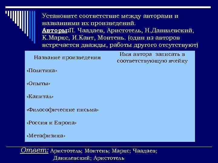 Установите соответствие между авторами и названиями их произведений. Авторы: П. Чаадаев, Аристотель, Н. Данилевский,