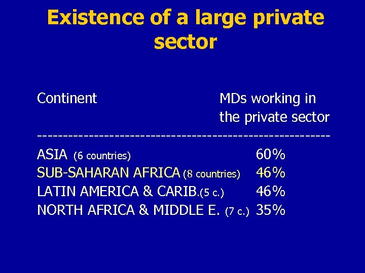 Existence of a large private sector Continent MDs working in the private sector ----------------------------ASIA