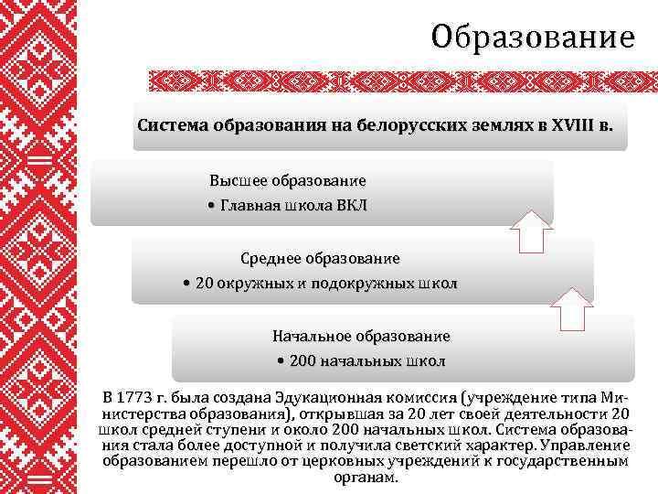 Образование Система образования на белорусских землях в XVIII в. Высшее образование • Главная школа