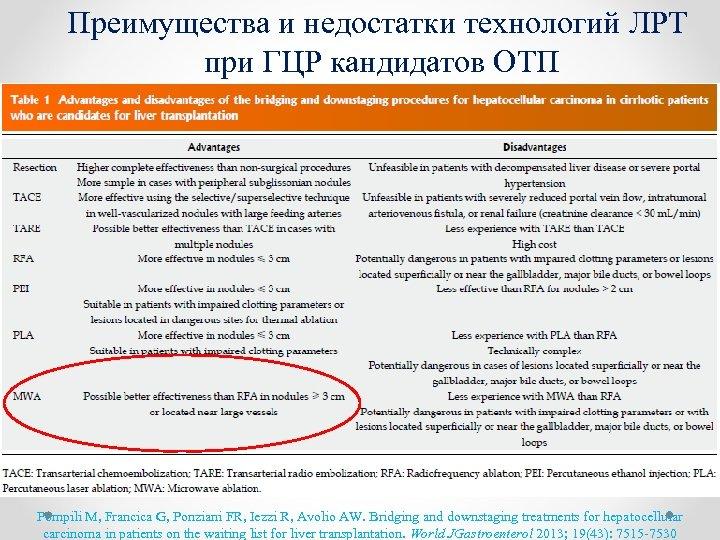 Преимущества и недостатки технологий ЛРТ при ГЦР кандидатов ОТП Pompili M, Francica G, Ponziani