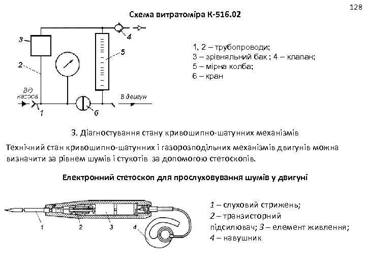 Схема витратоміра К-516. 02 1, 2 – трубопроводи; 3 – зрівняльний бак ; 4