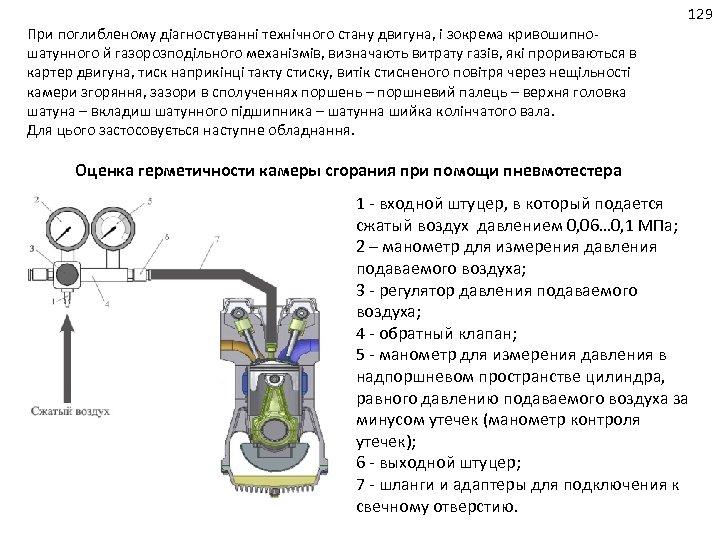 129 При поглибленому діагностуванні технічного стану двигуна, і зокрема кривошипношатунного й газорозподільного механізмів, визначають