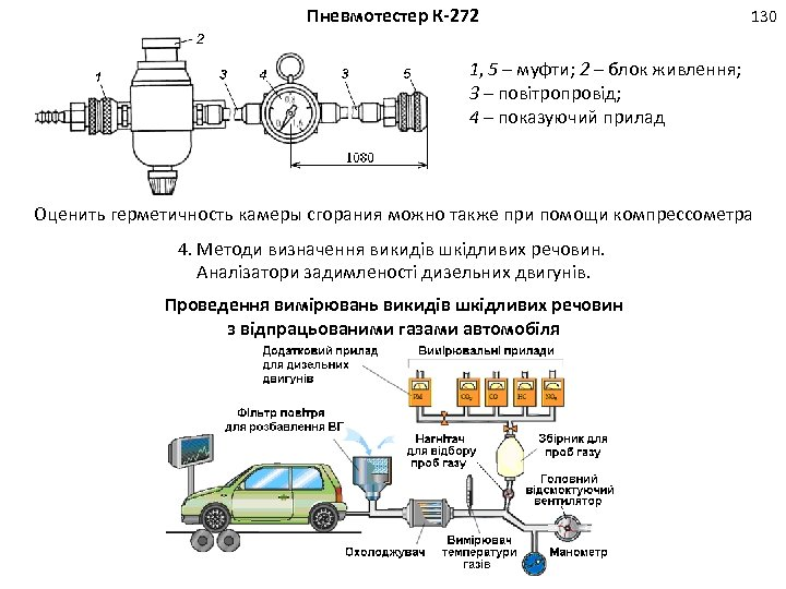 Пневмотестер К-272 130 1, 5 – муфти; 2 – блок живлення; 3 – повітропровід;
