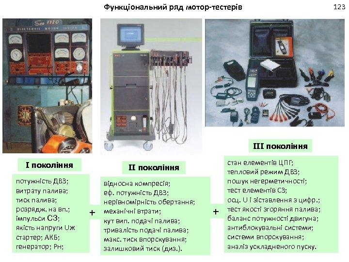 Функціональний ряд мотор-тестерів 123 ІІІ покоління потужність ДВЗ; витрату палива; тиск палива; розрядж. на