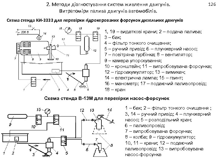 2. Методи діагностування систем живлення двигунів. Витратоміри палива двигунів автомобілів. 126 Схема стенда КИ-3333