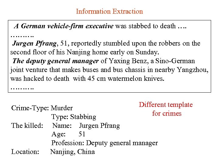Information Extraction A German vehicle-firm executive was stabbed to death …. ………. Jurgen Pfrang,