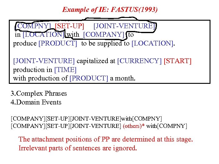 Example of IE: FASTUS(1993) [COMPNY] [SET-UP] [JOINT-VENTURE] in [LOCATION] with [COMPANY] to produce [PRODUCT]